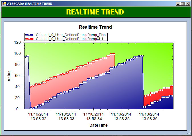REALTIME TREND