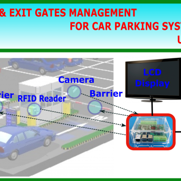 CAR PARKING MANAGEMENT SYSTEM BASED ON PLCPi CONTROLLER