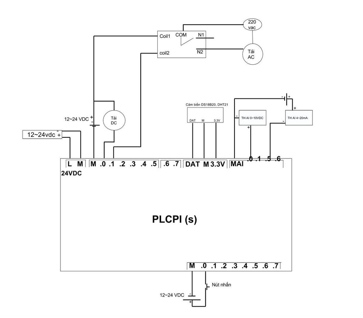 Rs485 To Rj45 Wiring Diagram Rj Converter Rs232 Rs Images