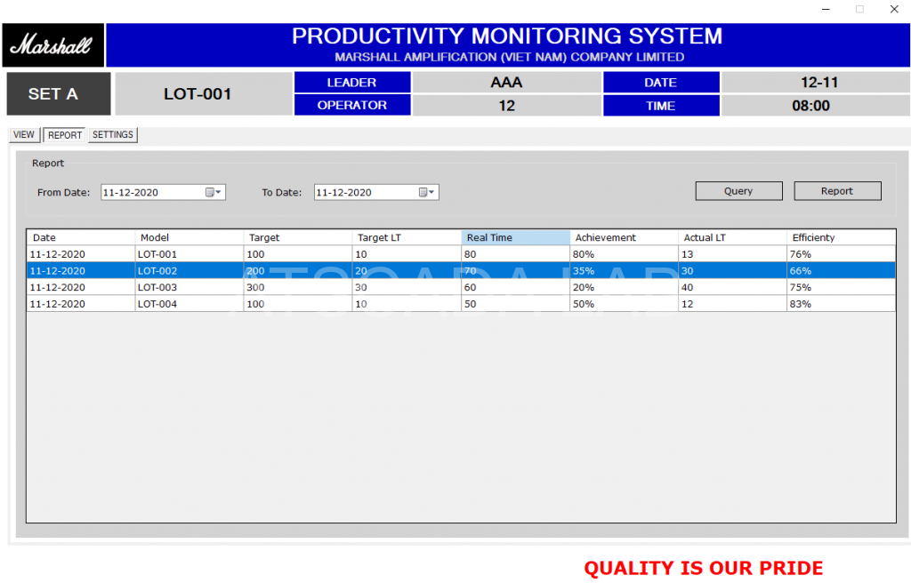 production-management-software-manager-report