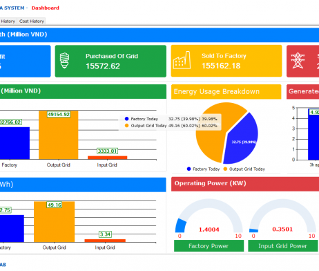 Energy-Management-System_iEnergy-Tools